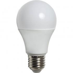 Светодиодные лампы против ламп накаливания: кто победит?
